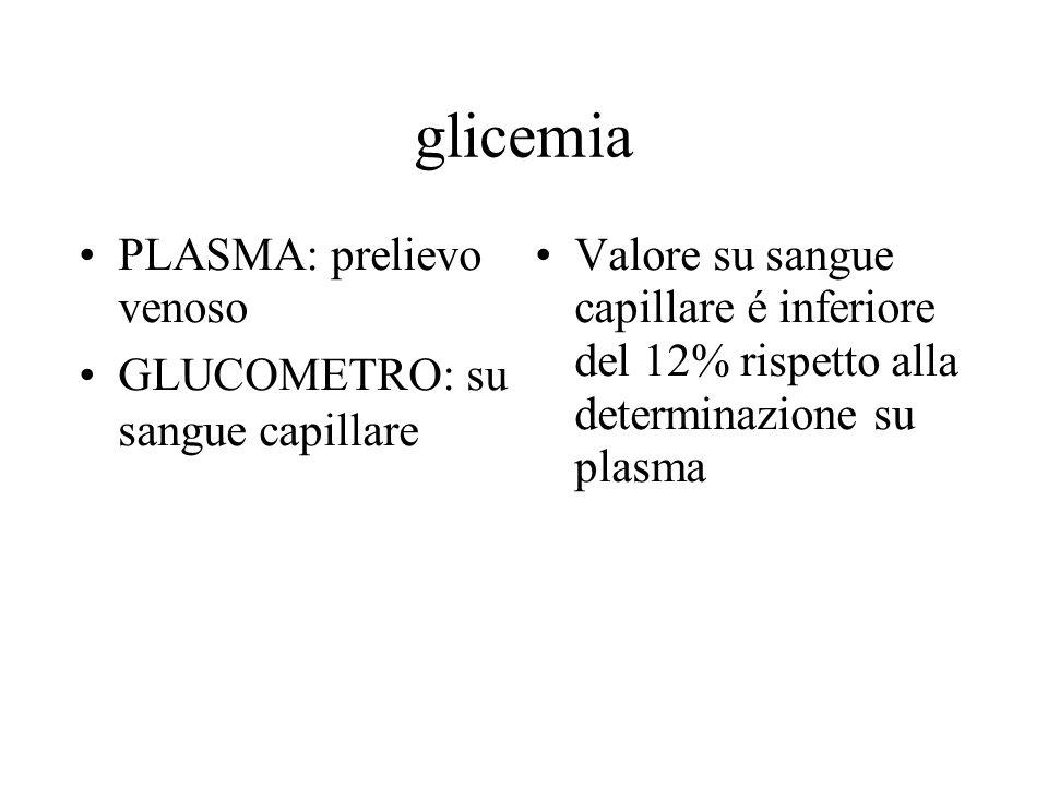 glicemia PLASMA: prelievo venoso GLUCOMETRO: su sangue capillare