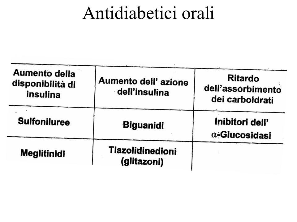Antidiabetici orali
