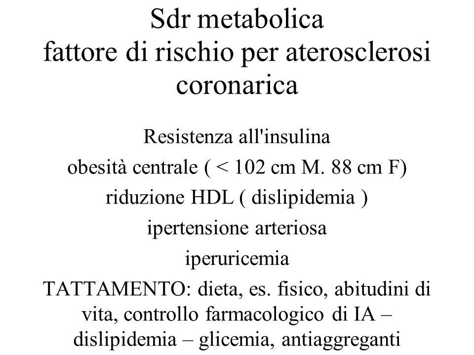 Sdr metabolica fattore di rischio per aterosclerosi coronarica
