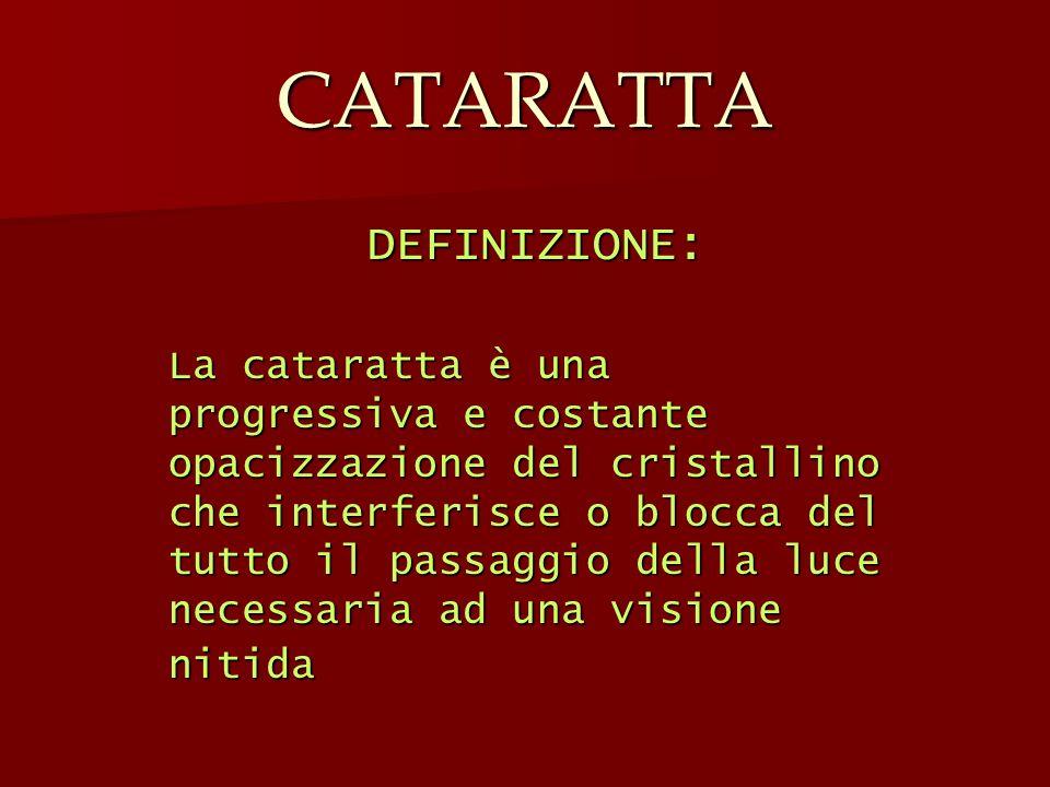 CATARATTA DEFINIZIONE: