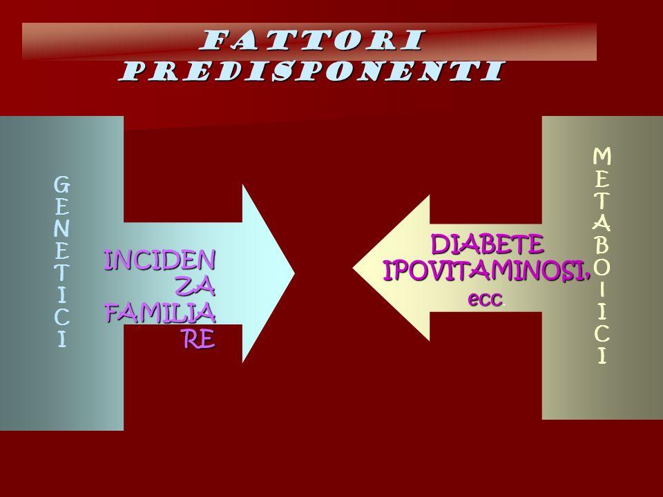 FATTORI PREDISPONENTI