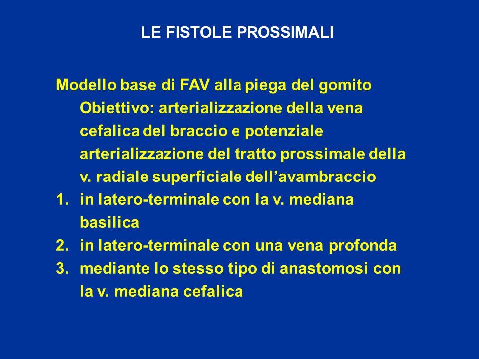 LE FISTOLE PROSSIMALI Modello base di FAV alla piega del gomito.