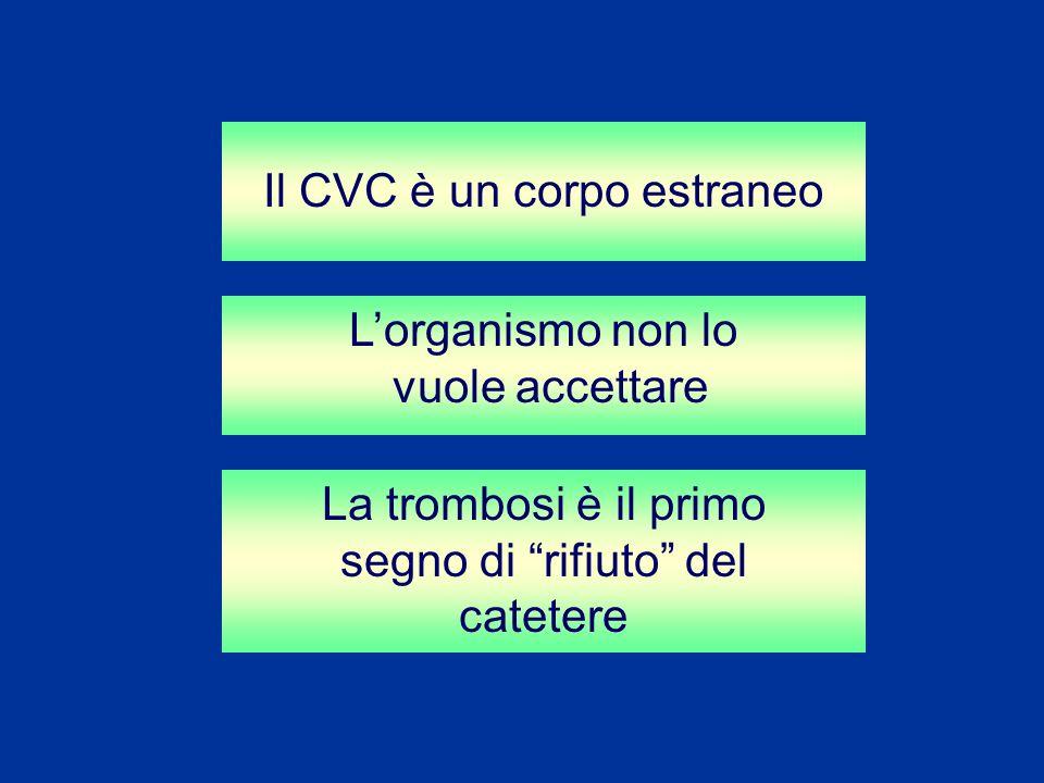 Il CVC è un corpo estraneo