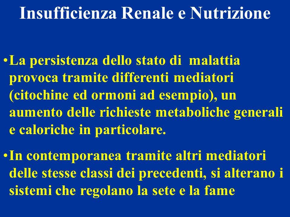 Insufficienza Renale e Nutrizione