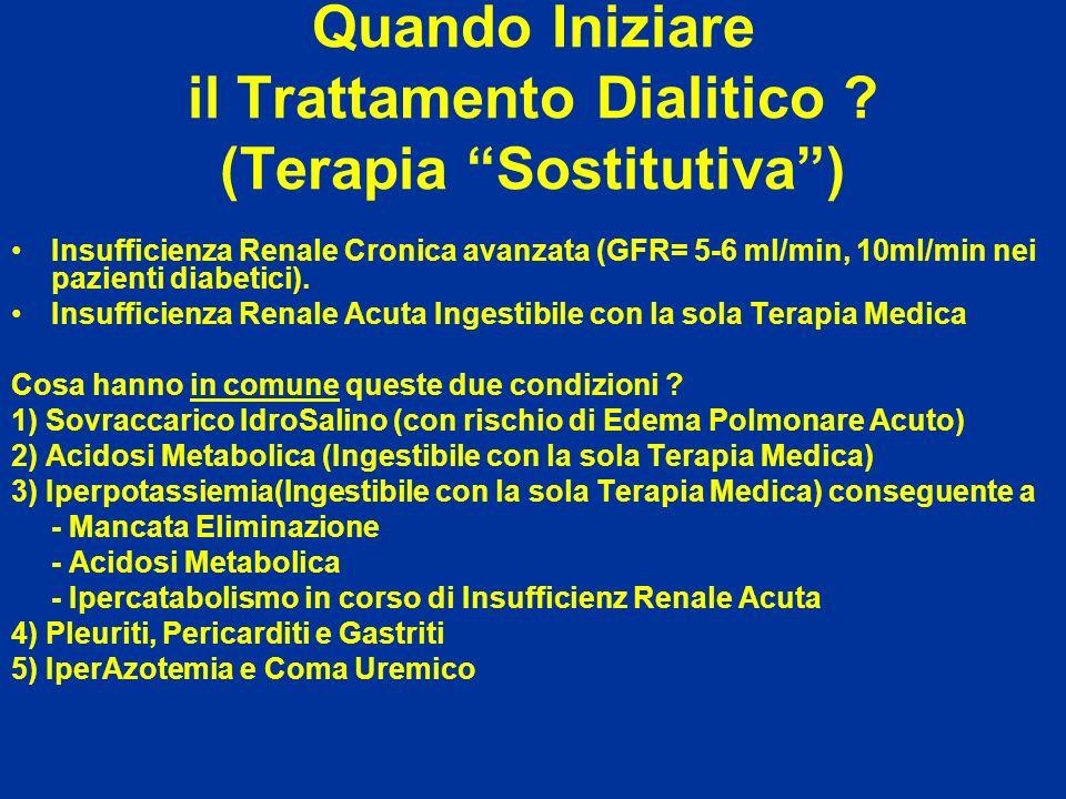 Quando Iniziare il Trattamento Dialitico (Terapia Sostitutiva )