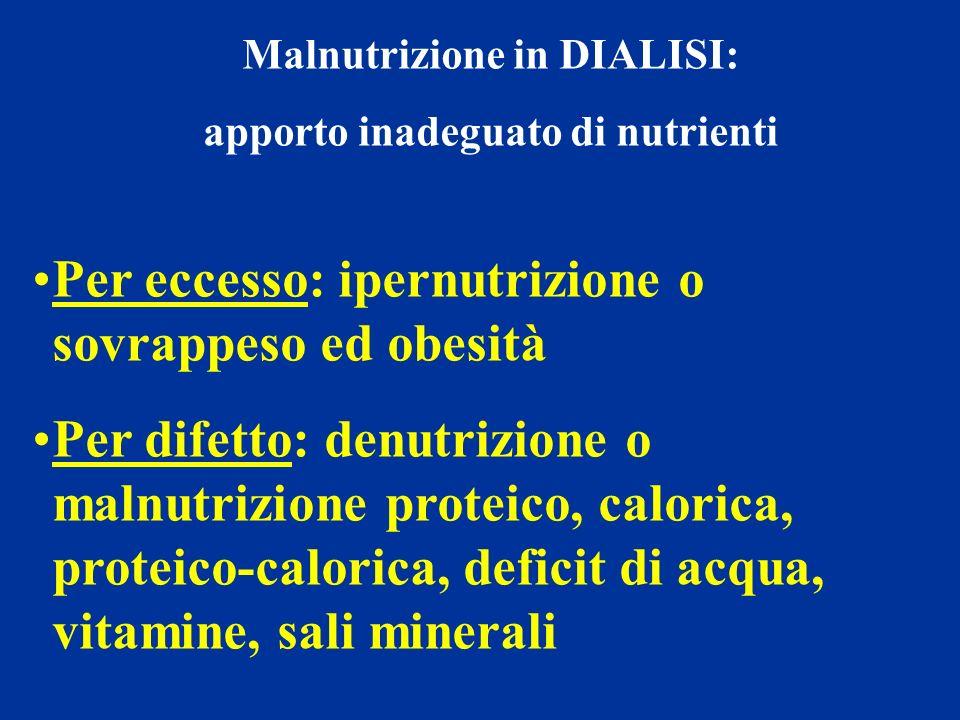 Malnutrizione in DIALISI: apporto inadeguato di nutrienti