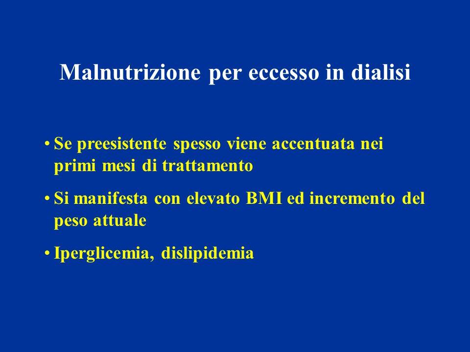 Malnutrizione per eccesso in dialisi