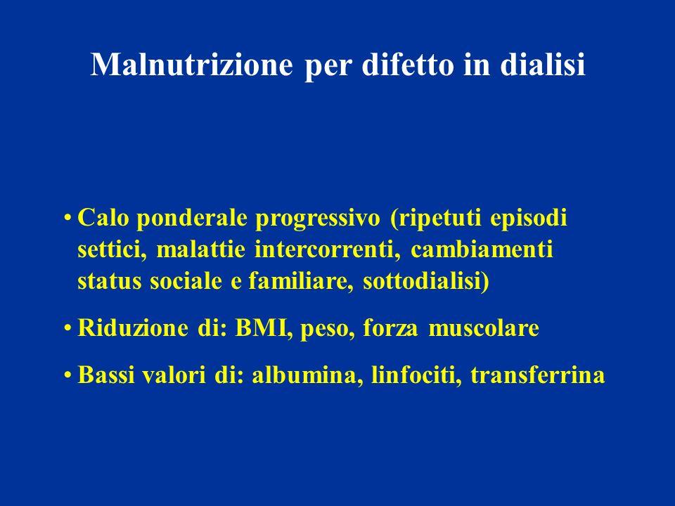 Malnutrizione per difetto in dialisi