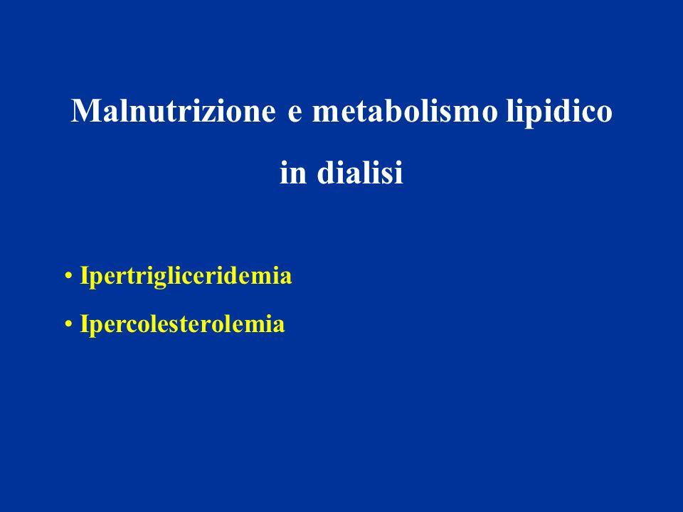 Malnutrizione e metabolismo lipidico