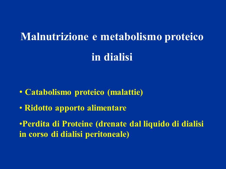 Malnutrizione e metabolismo proteico