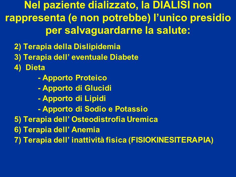 Nel paziente dializzato, la DIALISI non rappresenta (e non potrebbe) l'unico presidio per salvaguardarne la salute: