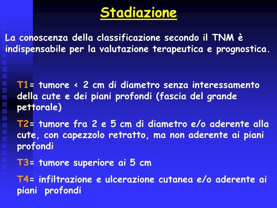 Stadiazione La conoscenza della classificazione secondo il TNM è indispensabile per la valutazione terapeutica e prognostica.