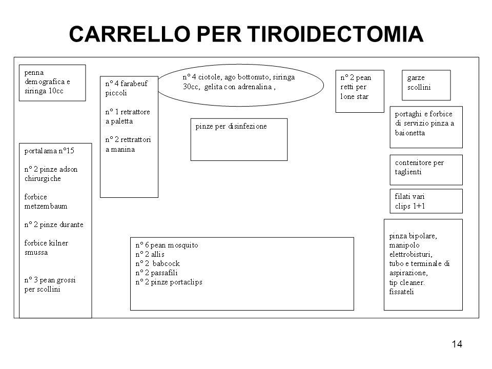 CARRELLO PER TIROIDECTOMIA