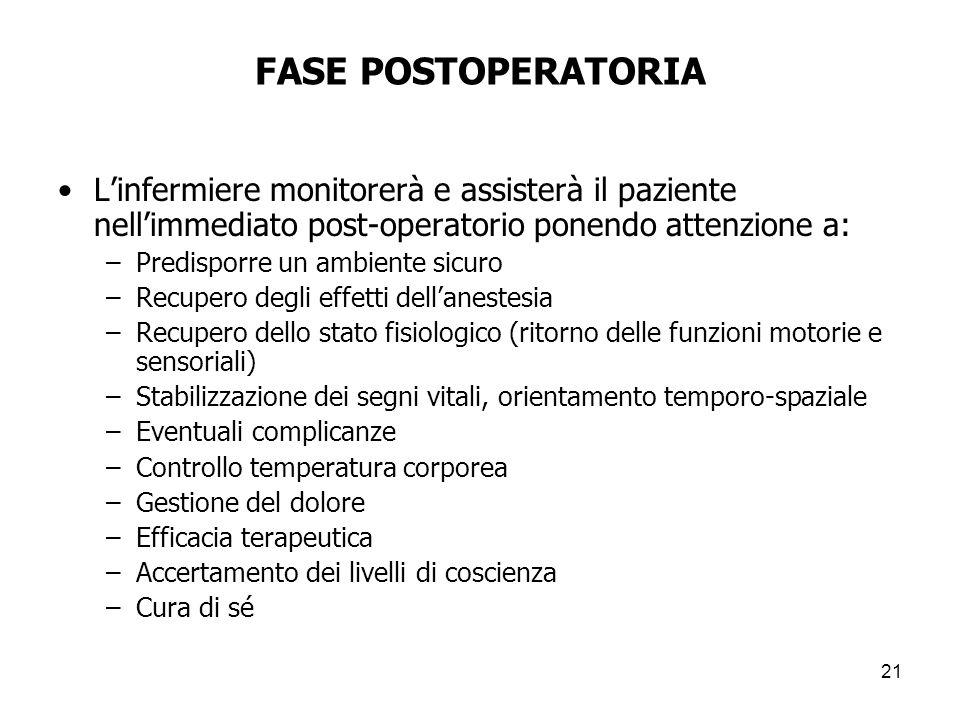 FASE POSTOPERATORIA L'infermiere monitorerà e assisterà il paziente nell'immediato post-operatorio ponendo attenzione a: