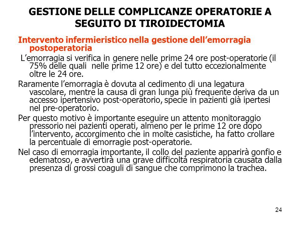 GESTIONE DELLE COMPLICANZE OPERATORIE A SEGUITO DI TIROIDECTOMIA
