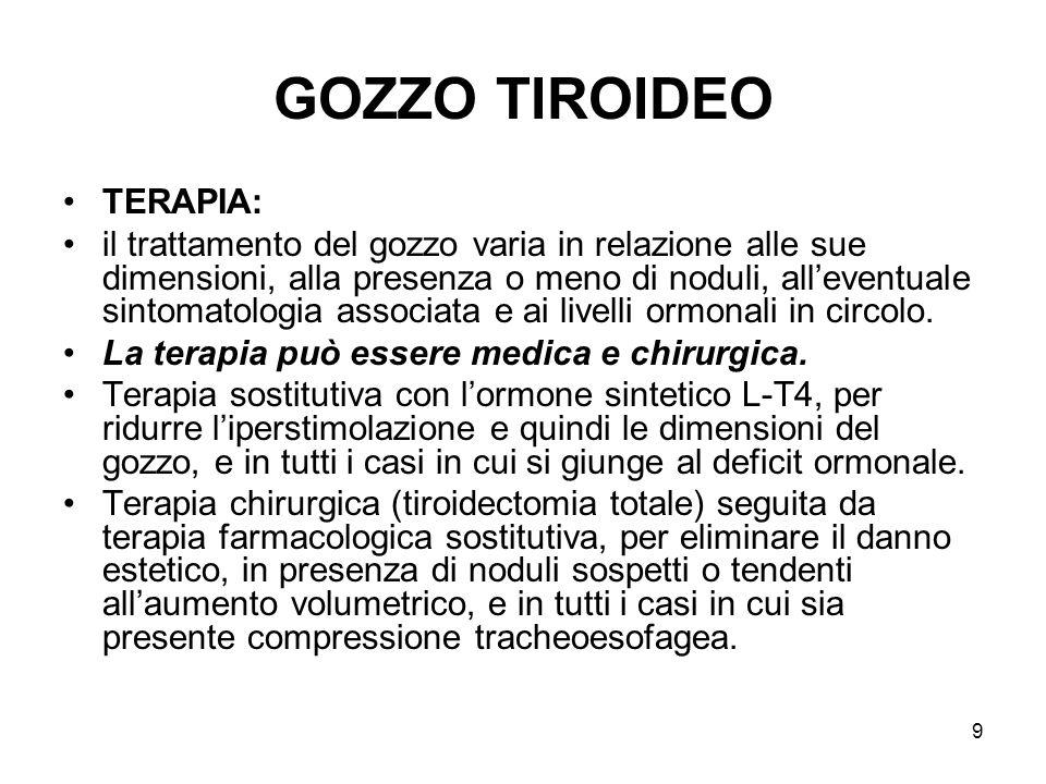 GOZZO TIROIDEO TERAPIA: