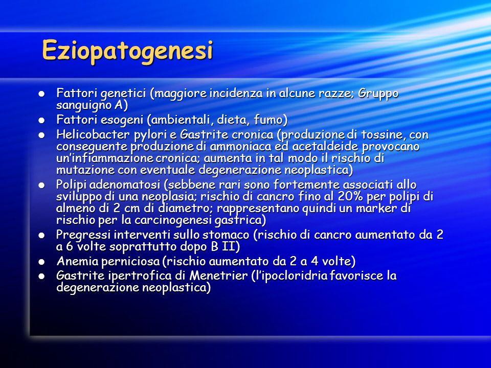 Eziopatogenesi Fattori genetici (maggiore incidenza in alcune razze; Gruppo sanguigno A) Fattori esogeni (ambientali, dieta, fumo)