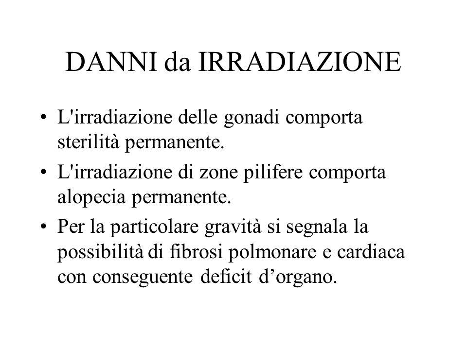 DANNI da IRRADIAZIONE L irradiazione delle gonadi comporta sterilità permanente. L irradiazione di zone pilifere comporta alopecia permanente.