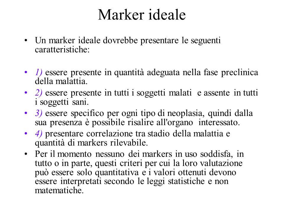Marker ideale Un marker ideale dovrebbe presentare le seguenti caratteristiche: