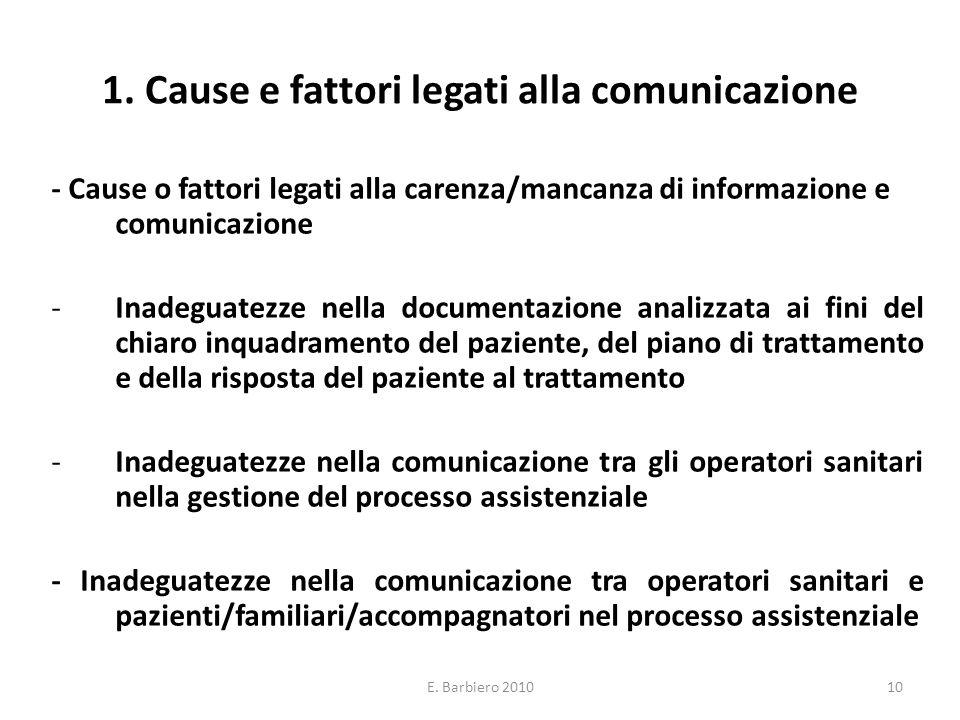 1. Cause e fattori legati alla comunicazione