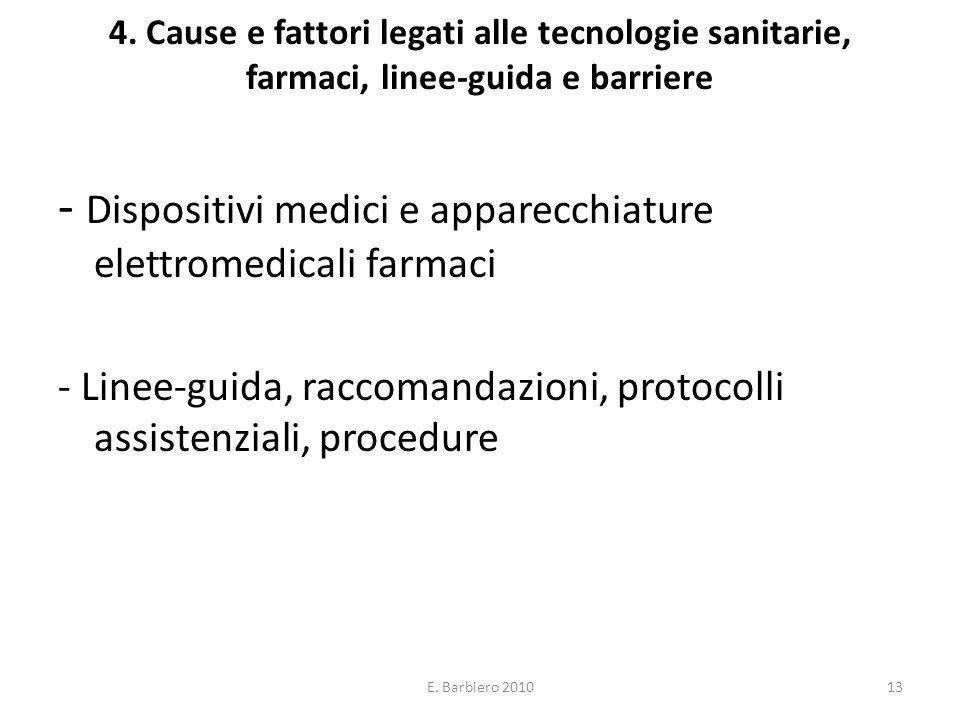 - Dispositivi medici e apparecchiature elettromedicali farmaci