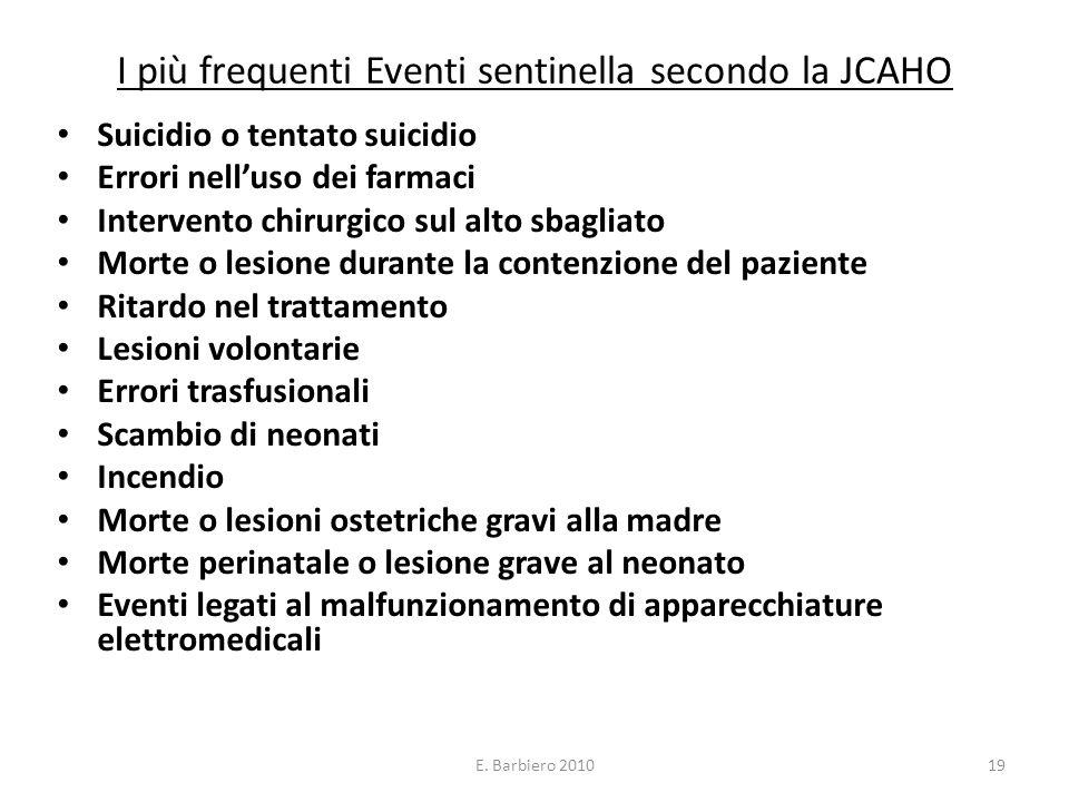 I più frequenti Eventi sentinella secondo la JCAHO