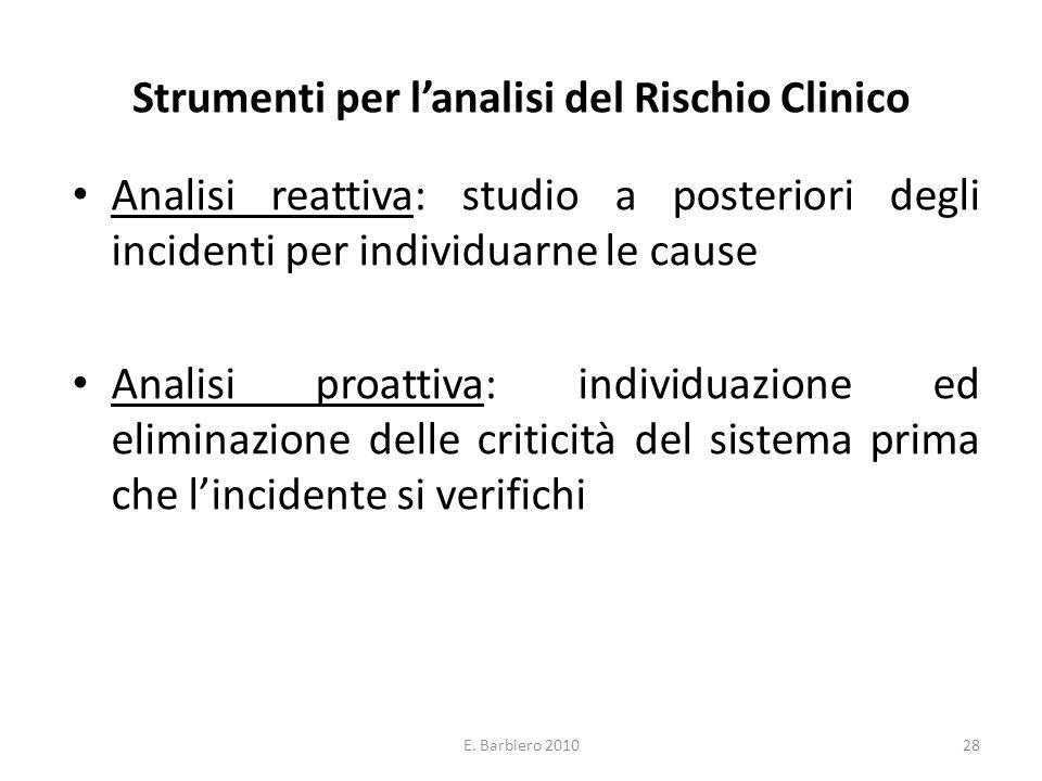 Strumenti per l'analisi del Rischio Clinico