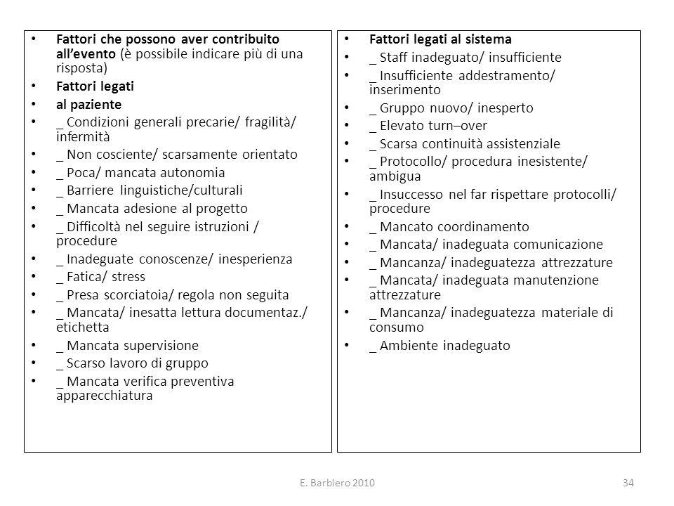 _ Condizioni generali precarie/ fragilità/ infermità