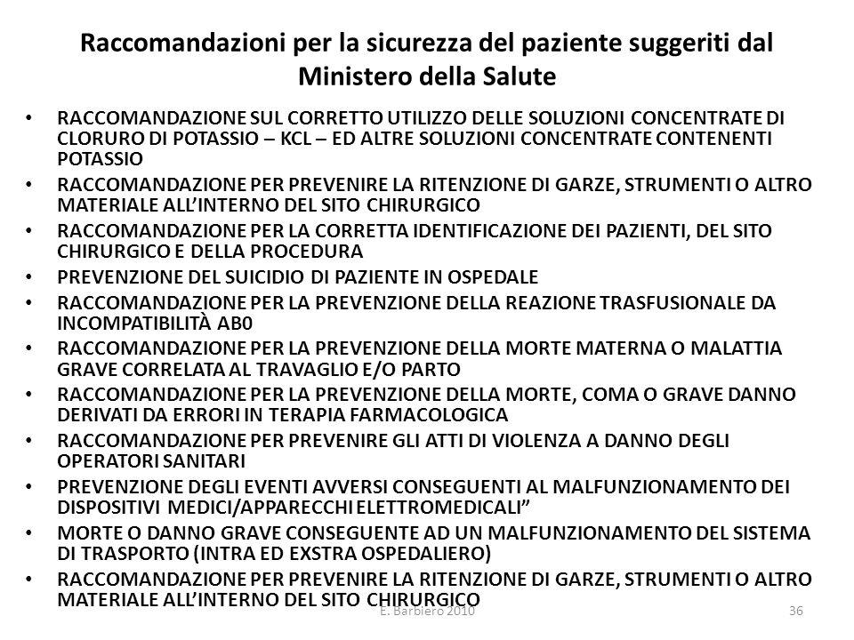 Raccomandazioni per la sicurezza del paziente suggeriti dal Ministero della Salute
