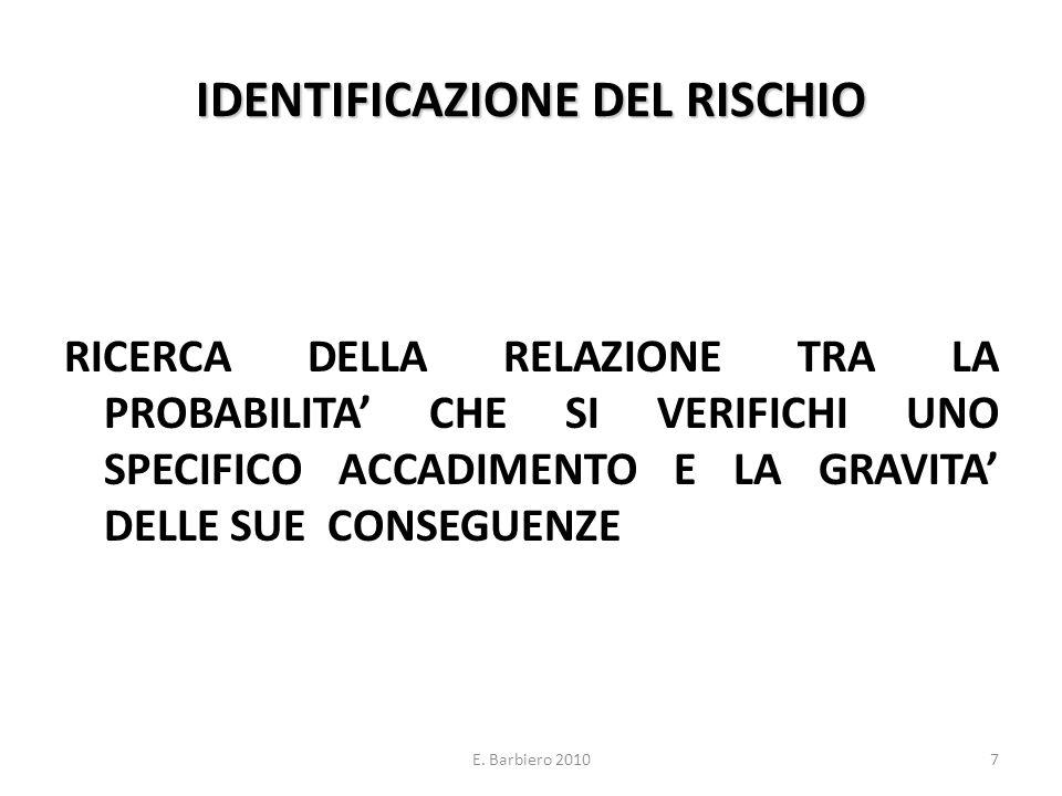 IDENTIFICAZIONE DEL RISCHIO