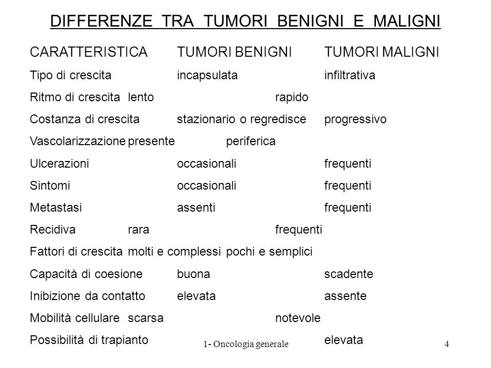 DIFFERENZE TRA TUMORI BENIGNI E MALIGNI
