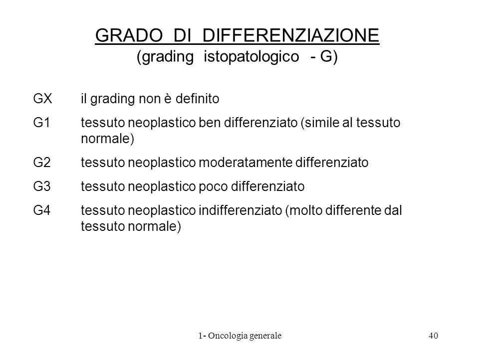 GRADO DI DIFFERENZIAZIONE (grading istopatologico - G)