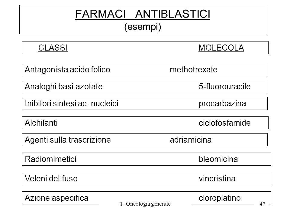 FARMACI ANTIBLASTICI (esempi)