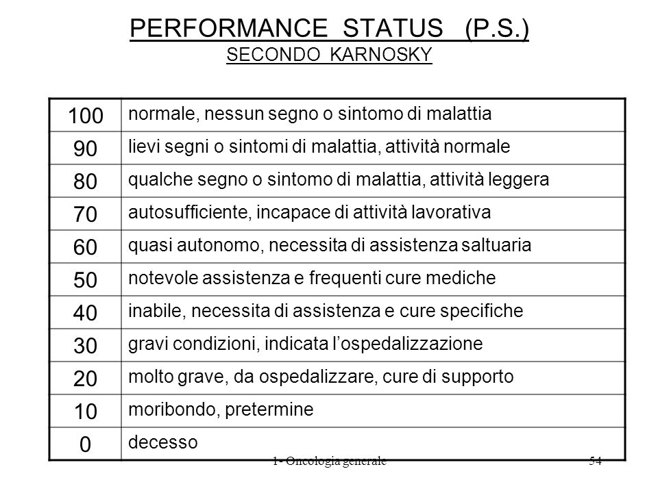 PERFORMANCE STATUS (P.S.) SECONDO KARNOSKY