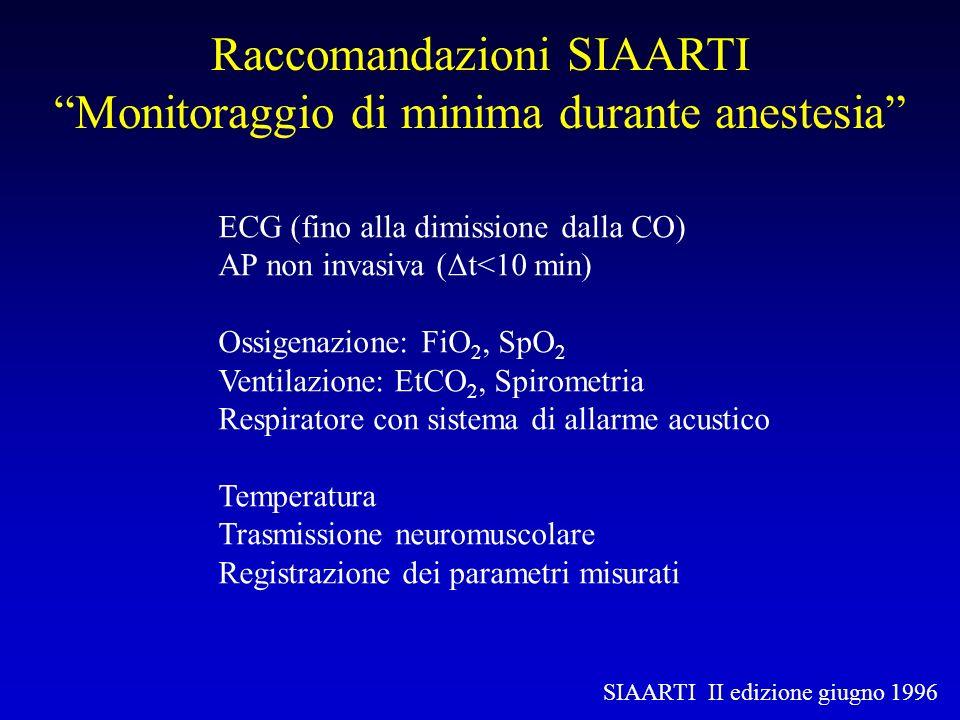 Raccomandazioni SIAARTI Monitoraggio di minima durante anestesia