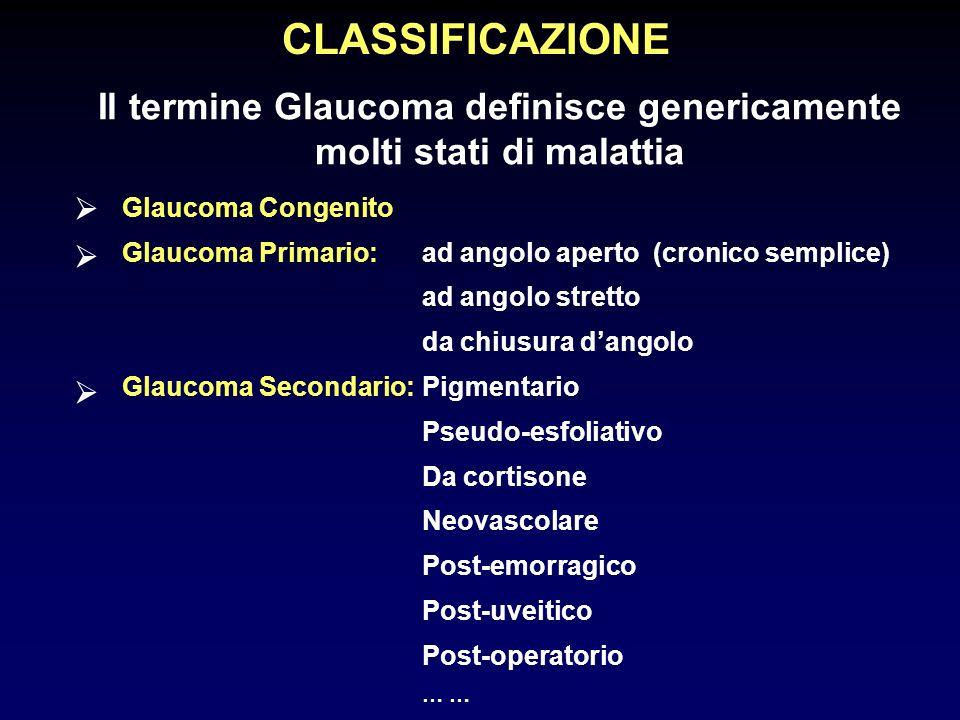 Il termine Glaucoma definisce genericamente molti stati di malattia