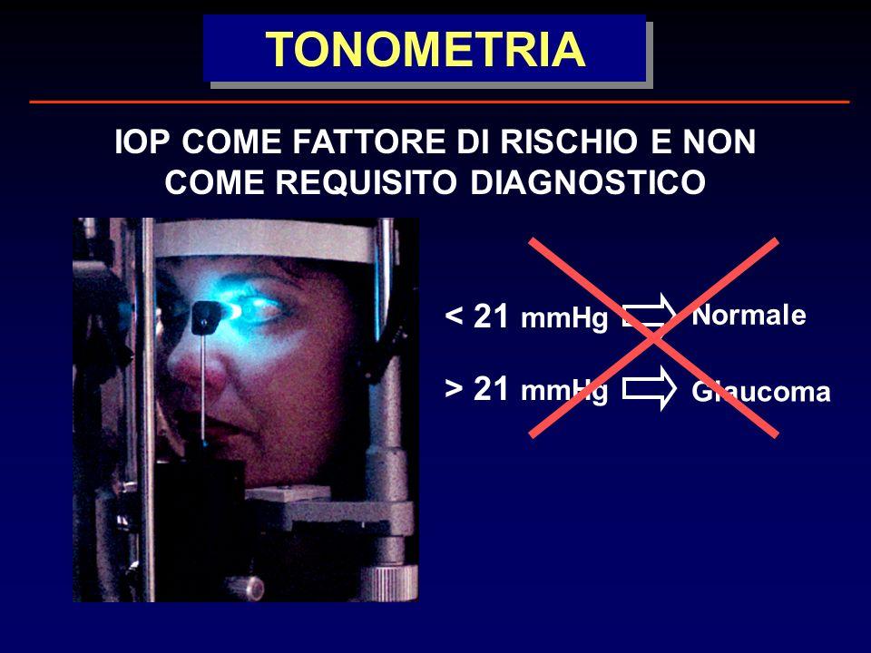 IOP COME FATTORE DI RISCHIO E NON COME REQUISITO DIAGNOSTICO