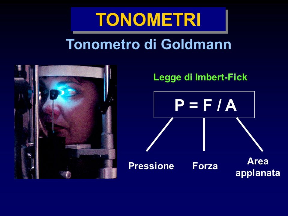 TONOMETRI P = F / A Tonometro di Goldmann Legge di Imbert-Fick