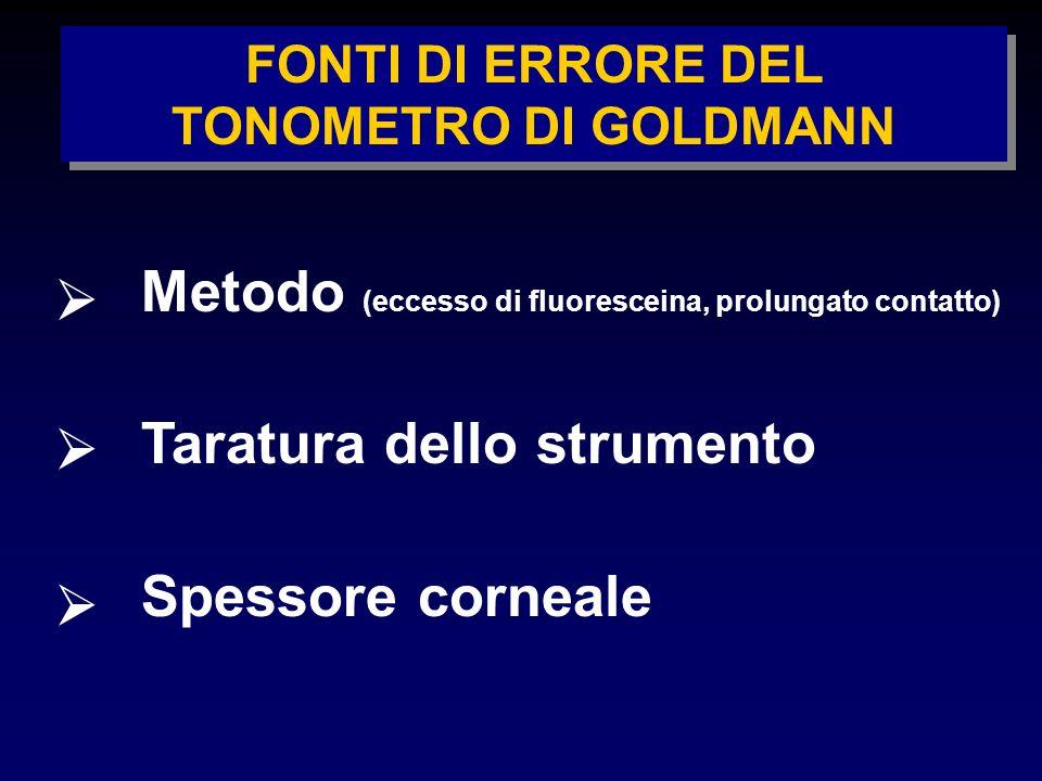 FONTI DI ERRORE DEL TONOMETRO DI GOLDMANN
