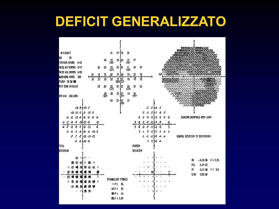 DEFICIT GENERALIZZATO