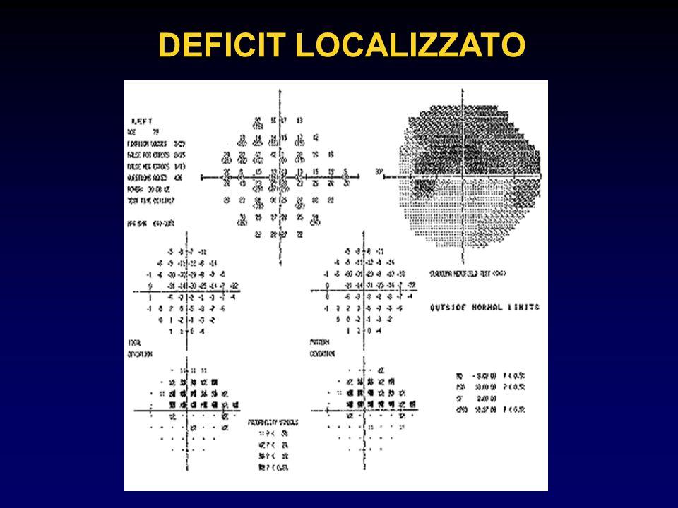 DEFICIT LOCALIZZATO