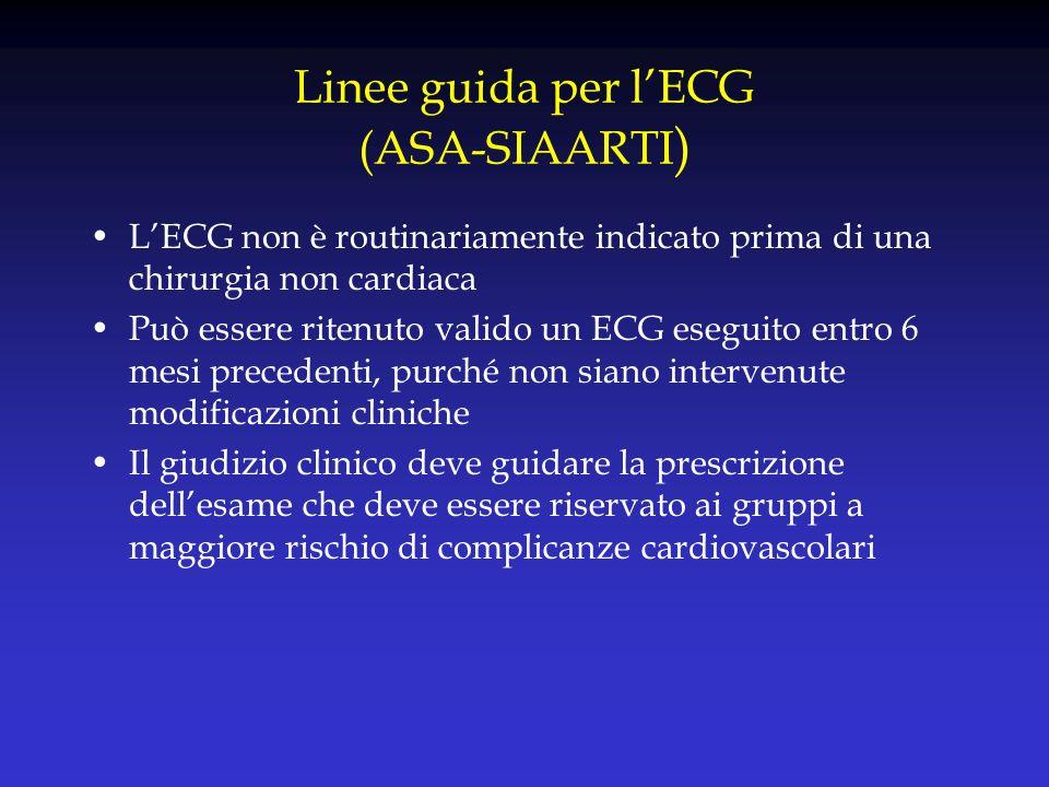Linee guida per l'ECG (ASA-SIAARTI)
