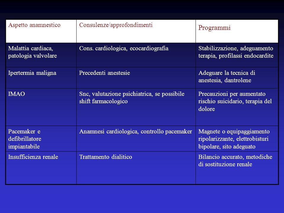 Programmi Aspetto anamnestico Consulenze/approfondimenti