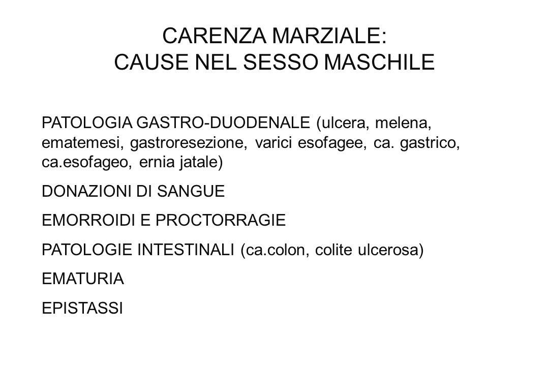 CARENZA MARZIALE: CAUSE NEL SESSO MASCHILE