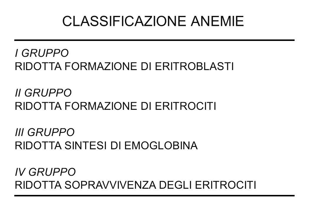 CLASSIFICAZIONE ANEMIE
