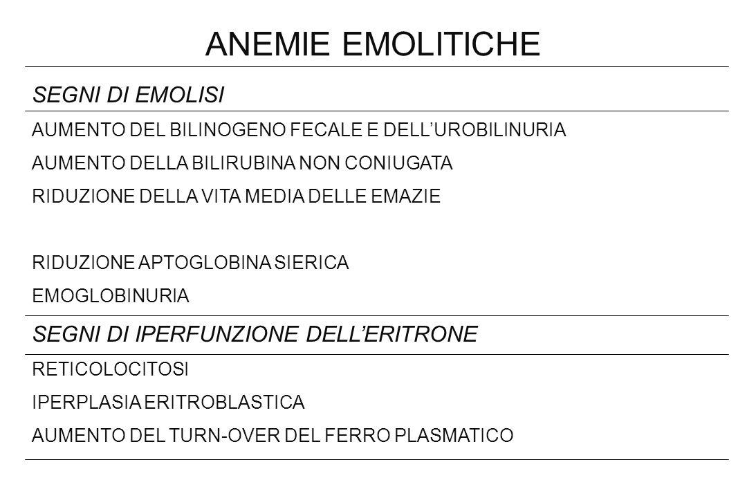 ANEMIE EMOLITICHE SEGNI DI EMOLISI SEGNI DI IPERFUNZIONE DELL'ERITRONE