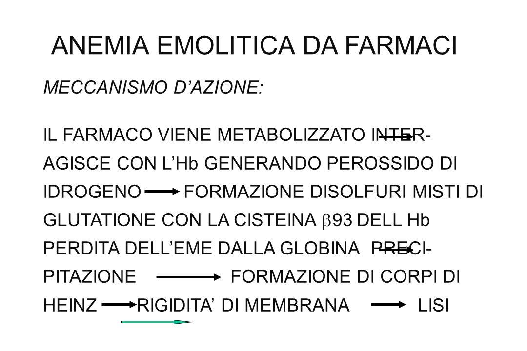 ANEMIA EMOLITICA DA FARMACI