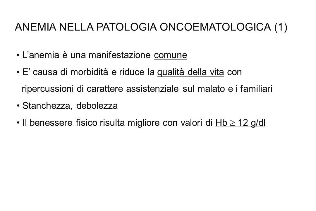 ANEMIA NELLA PATOLOGIA ONCOEMATOLOGICA (1)