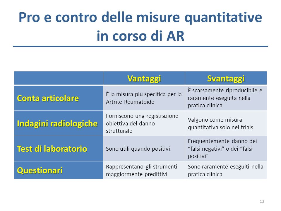 Pro e contro delle misure quantitative in corso di AR