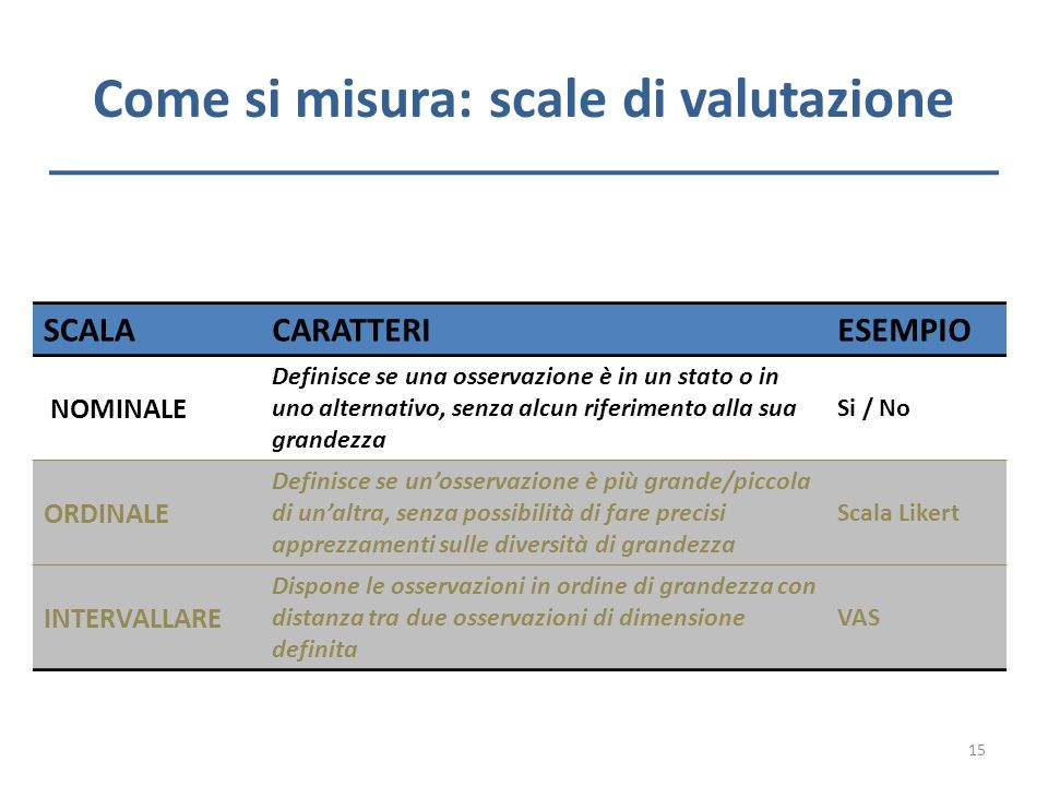 Come si misura: scale di valutazione